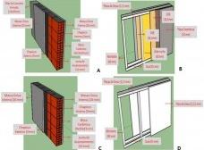 Avaliação do Ciclo de Vida Energético (Acve) de uma habitação de light steel framing