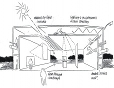 Discussão sobre o papel da tecnologia no processo de concepção arquitetônica contemporânea: o caso Norman Foster