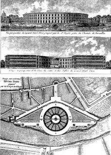 L'idee de fonction pour l'architecture: l'hopital et le XVIIIeme siecle – partie 5/6