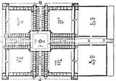 A idéia de função para a arquitetura: o hospital e o século XVIII – parte 2/6