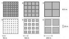 Comparação entre diferentes Network Density (N) e seu impacto em W e BImagem divulgação  [NAi Publishers]