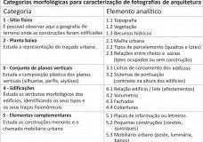 Categorias morfológicas e elementos analíticosImagem divulgação  [Adaptado de KOHLSDORF apud AZEVEDO]