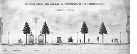 Grand Boulevard, corte transversal, Lille, 1909Imagem domínio comum