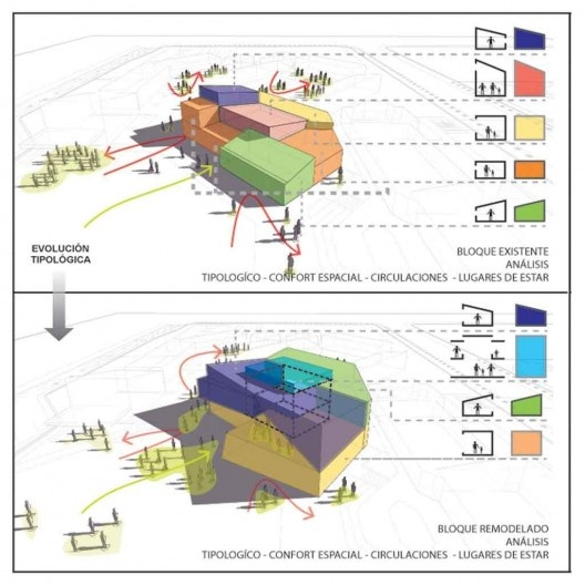 Projetos ampliaci n biblioteca gerardo anker for Biblioteca programa arquitectonico