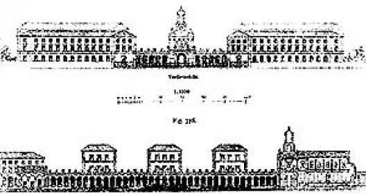 Figure 10 – Coupe Longitudinale, Hôpital Lariboisière, par Gauthier [Pevsner, N., História de las tipologías arquitectónicas, Barcelona, Gustavo Gilli, 1980, p]