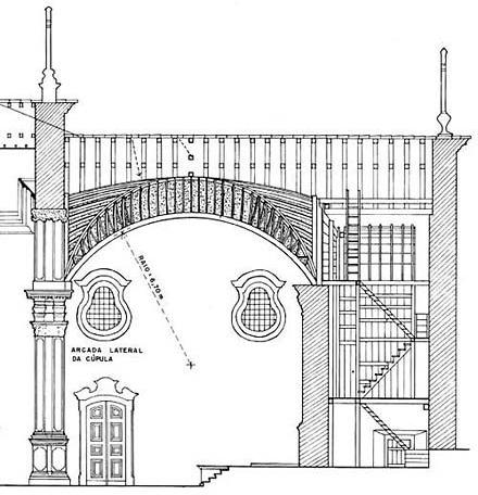 Corte longitudinal na região do altar-mór