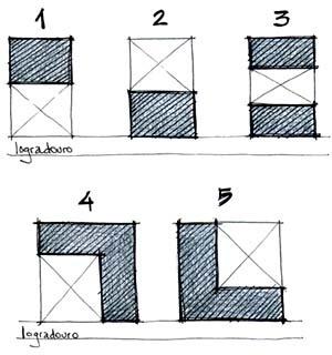 Algumas possibilidades de configurações espaciais edifício-pátio-lote-logradouro