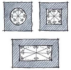 O sentido circular do pátio interno