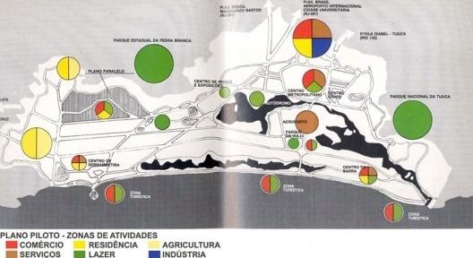Barra da Tijuca ZE-5 Plano Piloto - zonas de atividades<br />Prefeitura do Rio de Janeiro
