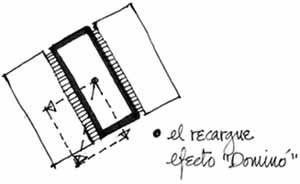 Normalmente el ángulo de inclinación en el arranque es de 45 grados. Al avanzar la construcción el ángulo se incrementa