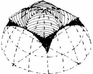 """Superficies esferoidales. Las """"bóvedas del Bajío"""" se asemejan a secciones esféricas, pero no lo son porque sus perímetros son líneas rectas"""