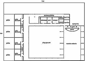 Plano do Jardim de Infância Ana Rosa Falcão, Recife. Arquitetos: Marcos Domingues da Silva e Carlos Falcão Correia Lima (Loureiro, 2000: 160)