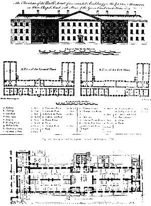 Figura 06 – Hospital de Londres (Boulton Mainwaring, 1751-1757) [THOMPSON, J. D. & GOLDIN, G.. The hospital: a social and architectural history. New Haven:]