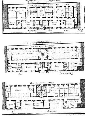 Figura 09 – Plantas, Hospital St. Jacques du Haut Pas (C.-F. Viel, 1780) [THOMPSON, J. D. & GOLDIN, G.. The hospital: a social and architectural history. New Haven:]
