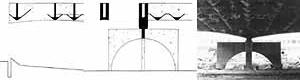 Arco cruzado, desenho e construção [MONTANER, Josep Ma. Mendes da Rocha. Lisboa, Blau, 1996. p. 32-33]
