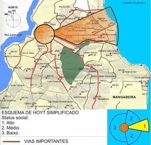 Fig. 3: Teoria dos Setores de Círculo de Homer Hoyt aplicada à cidade de João Pessoa, Paraíba [SILVEIRA, 2004, p. 267]