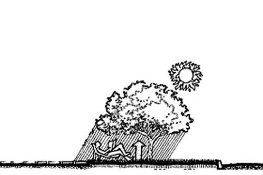 Figura 1 – A situação arquetípica em que uma árvore oferece sombra enquanto permite que as brisas desempenhem seu papel refrescante [KONYA, Allan]