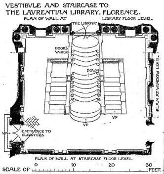 Plan of the vestibule of the Laurentian Library<br />Michelangelo Buonarroti  [Wikimedia Commons]