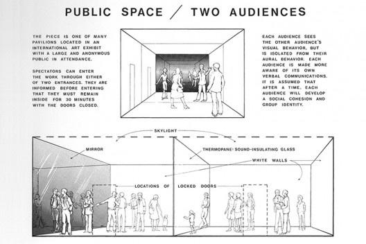 Diagrama para Public Space/Two Audiences, Dan Graham, 1976