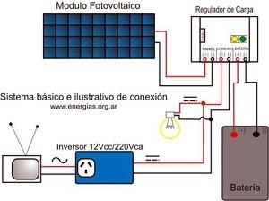 Sistema fotovoltaico: conversão de luz em eletricidade [CADEA – Centro Argentino de Energias Alternativas]