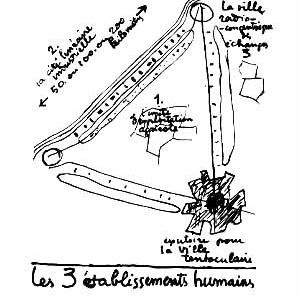 """Desenhos de Le Corbusier para """"Os Três Estabelecimentos Humanos"""": 1. a unidade de cultivo; 2. a cidade industrial e 3. a cidade das trocas, radiocêntrica"""