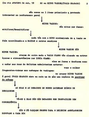 Original de  Helio Oiticica, Eu em mitos vadios / Ivald Granato, 24 out. 1978