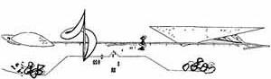 Croquis do Teatro do Ibirapuera, arquiteto Oscar Niemeyer [Fantasia Brasileira – o balé do IV Centenário. São Paulo, SESC, 1998]