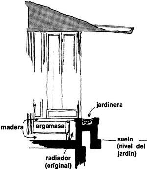 Baker House, de F.L. Wright, corte de pele [ENARCH. Architettura biclimatica. Roma: de Luca, 1983, p. 54]