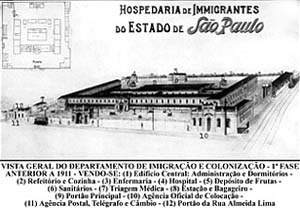 Hospedaria de Imigrantes do Estado de São Paulo [Arquivo da Hospedaria dos Imigrantes]