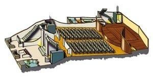 Esquema básico de arquitetura teatral segundo palco italiano