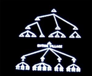"Figura 3 – ""The tree"""