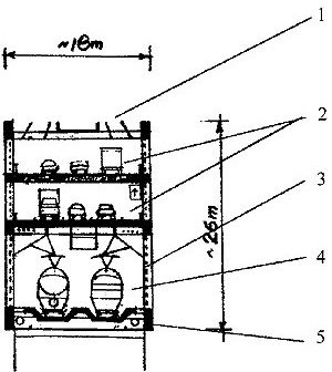 1. Espaço para uso técnico. Utilização de energia solar / captação de água pluvial / barreira sonora / manutenção; 2. Pista rodoviária; 3. Barreira sonora; 4. Pista ferroviária de alta velocidade TAV; 5. Estrutura em treliça metálica (neste exemplo) e laj