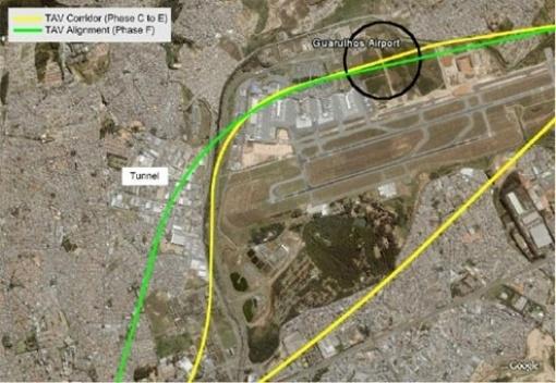 Ajustamento do traçado referencial passando pelo Aeroporto Internacional de Guarulhos [www.tavbrasil.gov.br]