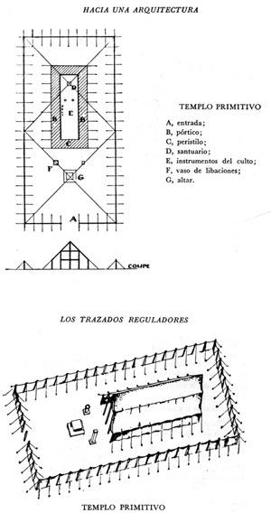 Imágenes del Templo Primitivo, de autoria de Le Corbusier, publicadas en Hacia una Arquitectura [Le Corbusier. Hacia una Arquitectura. 2ª ed. Barcelona: Poseidón, 1977]