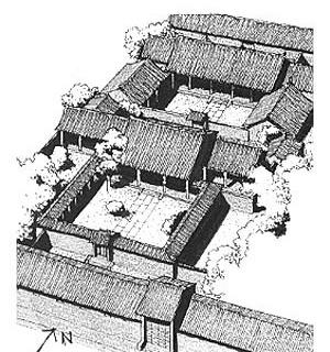 Casa chinesa [adaptado de CHING, 1996, p. 328]