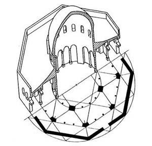 A cúpula da Roca, Jerusalém (séc. VII), segundo Choisy, Histoire de l'architecture, Paris, 1899 [DEVILLERS, Charles et alli. Op. cit., p. 26]
