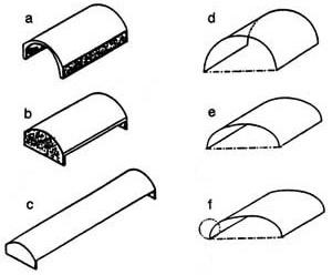 A evolução da abóboda no Museu de Kimbell [DEVILLERS, Charles et alli. Op. cit., p. 108]