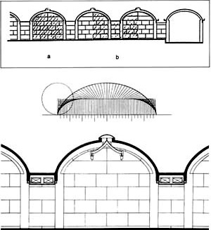 Cortes do Museu de Belas Artes de Kimbell [DEVILLERS, Charles et alli. Op. cit., p. 110]