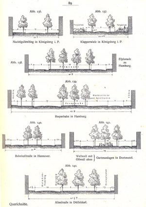 Estudo de perfis viárias em cidades alemãs [STÜBBEN, 1924, p.89]