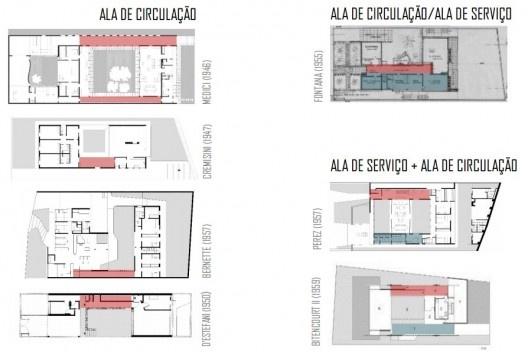 Diagramas destacando a circulação das casas Medici (1946), Bernette (1954), Alves (1950), Perez (1957); D'Estefani (1950), Calabi (1945-46), Cremisini (1947), Fontana (1955), Bitencourt II (1959)<br />Ana Elísia da Costa