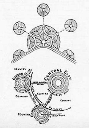 Esquema teórico de São Paulo, segundo Ulhôa Cintra, 1924
