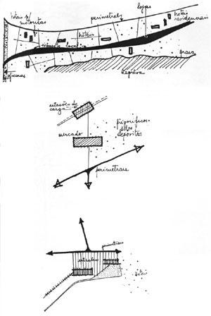 Concurso de Brasília, setorização, equipe de Jorge Wilheim, 1957