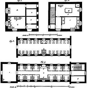 Figure 6 – Plans d'infirmeries, selon, Tenon [Tenon, J. Mémoires sur les hôpitaux de Paris, Paris, Assistance Publique-Hôpitaux de Paris]