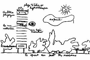 Esquema de Le Corbusier para os edificios da Cidade Radiosa: moradia exposta ao verde e ao céu; as ruas para os carros são elevadas