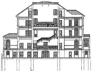 Ventura Terra, casa J. J. da Silva Graça, corte pelo átrio, Lisboa (1905-1907)<br />Foto do autor