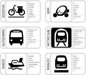 Tipologias de Mobilidade