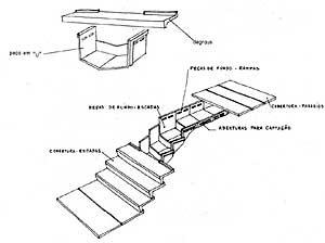 Figura 1 – Projeto da escada drenante [João Filgueiras Lima, Lelé]