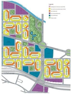 Organização das células urbanas
