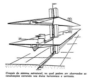 Corte, Edifício B1, Escola de Engenharia da USP, Campus de São Carlos, SC, 1953, arquitetos Helio Queiroz Duarte e Ernest Robert de Carvalho Mange