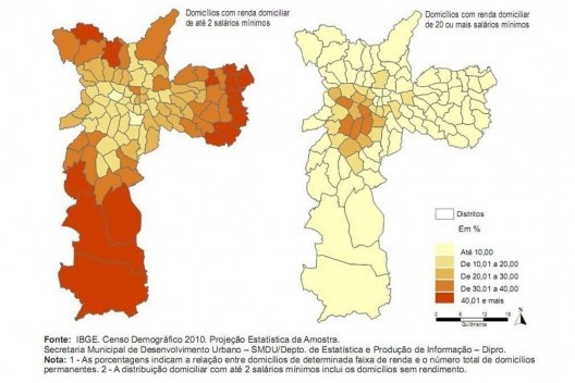 Distribuição de Domicílios segundo Faixa de Renda (2010) <br />Fonte SÃO PAULO (SP). Secretaria Municipal de Planejamento. Olhar São Paulo – Contrastes U